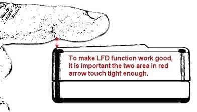 Futronic FS88H FIPS201/PIV USB 2 0
